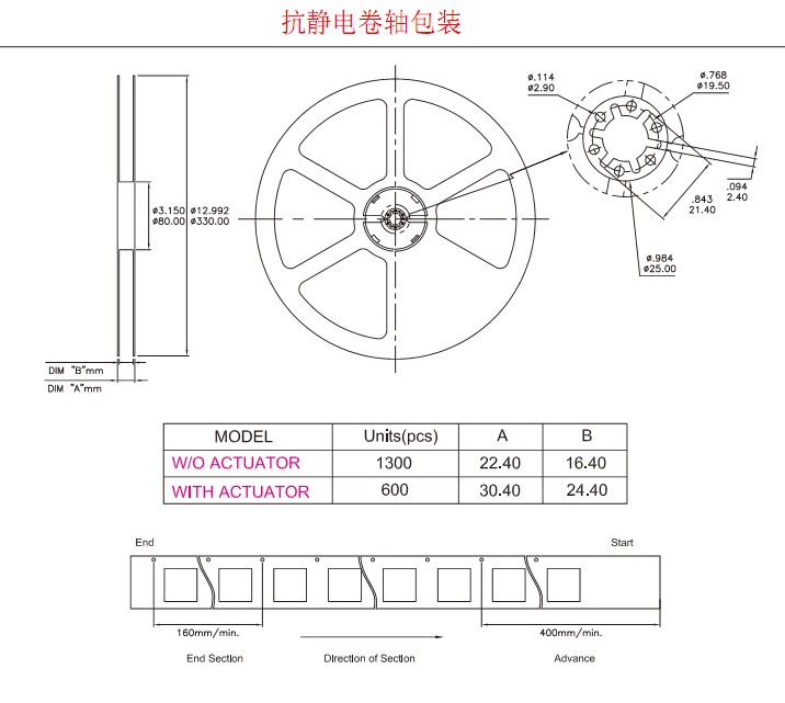 台湾旋转编码开关制造商